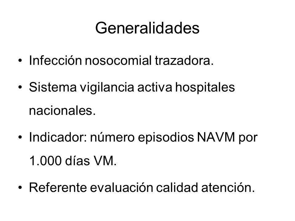 Generalidades Infección nosocomial trazadora.