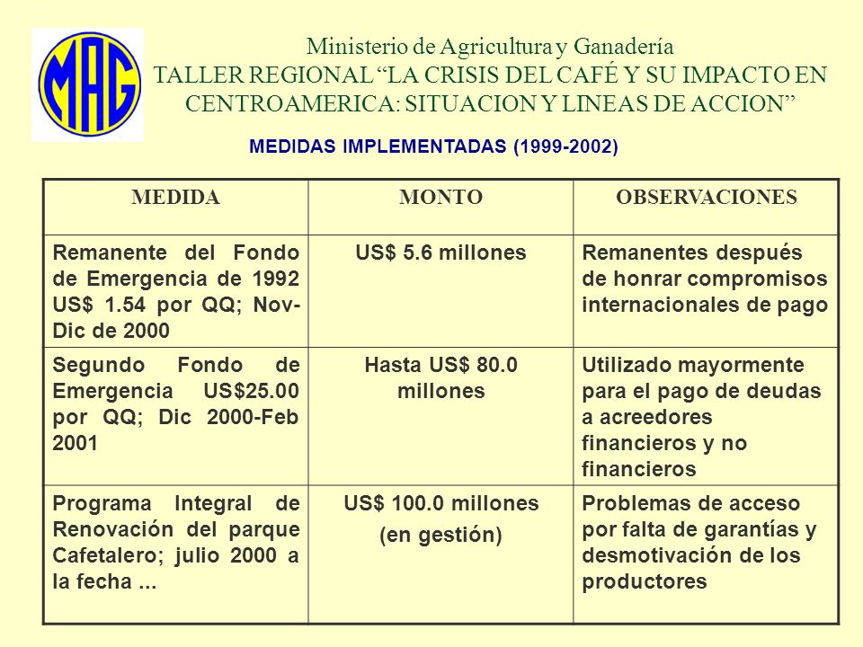 MEDIDAS IMPLEMENTADAS (1999-2002)