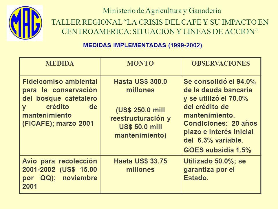 Ministerio de Agricultura y Ganadería TALLER REGIONAL LA CRISIS DEL CAFÉ Y SU IMPACTO EN CENTROAMERICA: SITUACION Y LINEAS DE ACCION