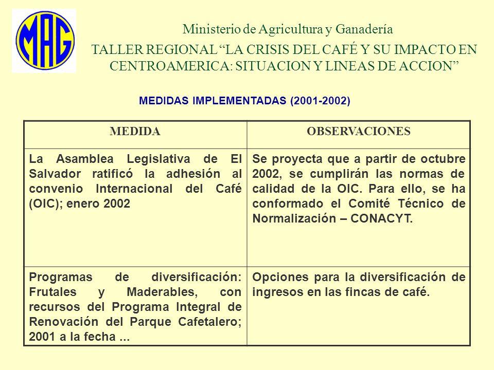 MEDIDAS IMPLEMENTADAS (2001-2002)