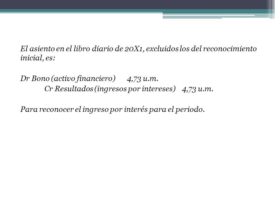 El asiento en el libro diario de 20X1, excluidos los del reconocimiento inicial, es: Dr Bono (activo financiero) 4,73 u.m.