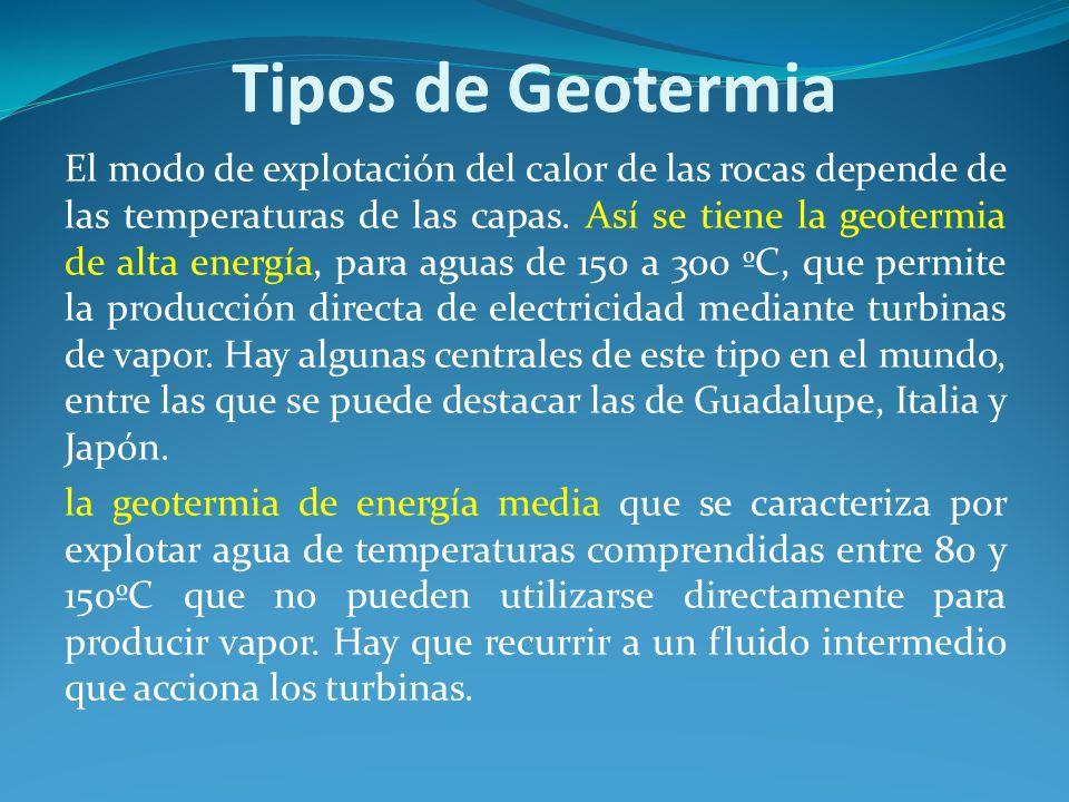 Tipos de Geotermia