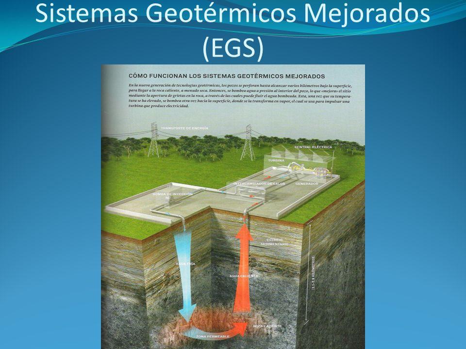 Sistemas Geotérmicos Mejorados (EGS)