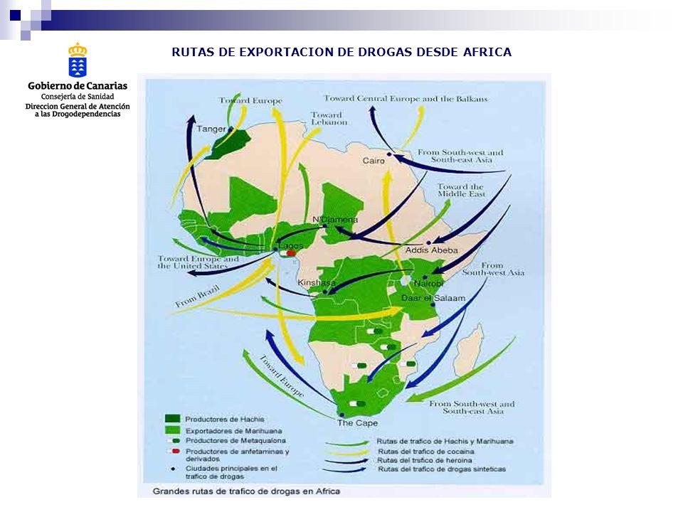 RUTAS DE EXPORTACION DE DROGAS DESDE AFRICA