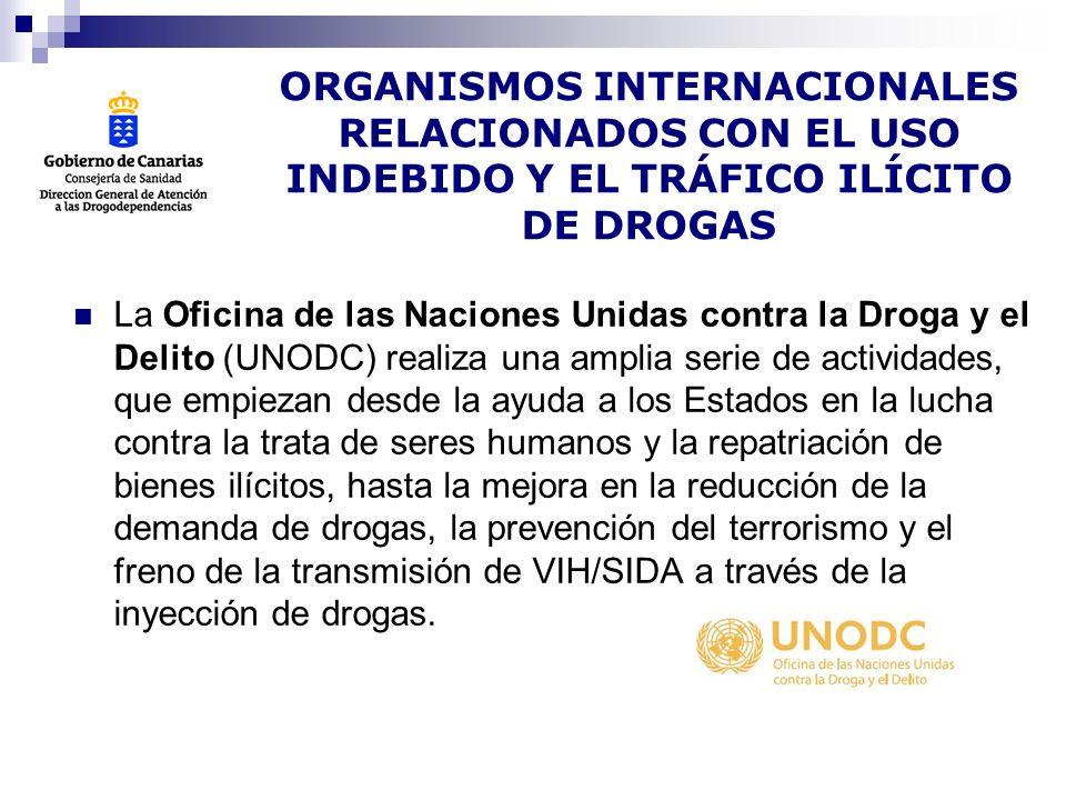 ORGANISMOS INTERNACIONALES RELACIONADOS CON EL USO INDEBIDO Y EL TRÁFICO ILÍCITO DE DROGAS