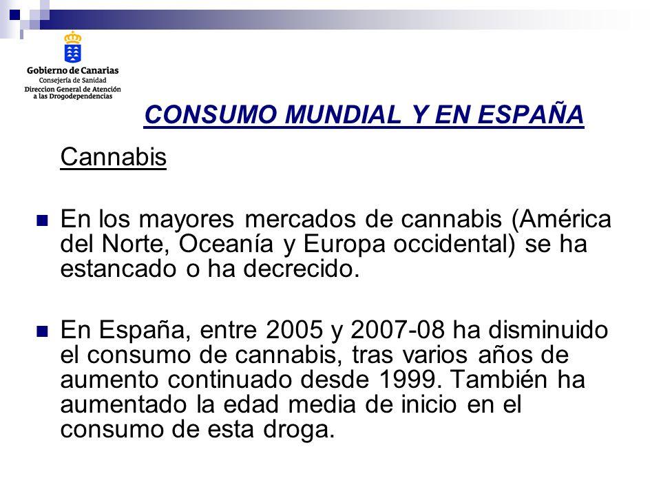 CONSUMO MUNDIAL Y EN ESPAÑA