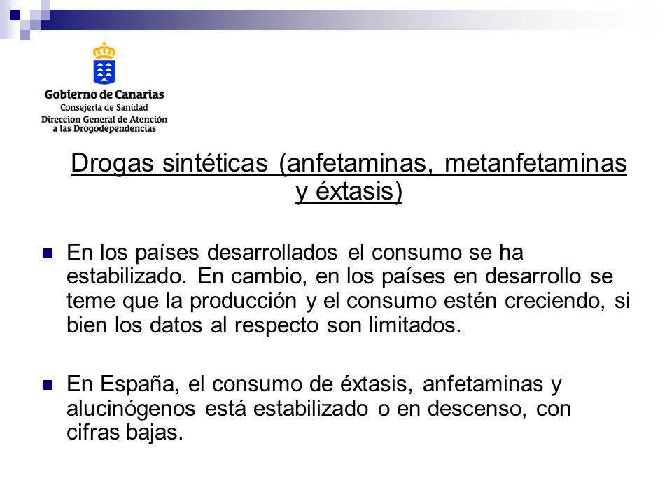 Drogas sintéticas (anfetaminas, metanfetaminas y éxtasis)