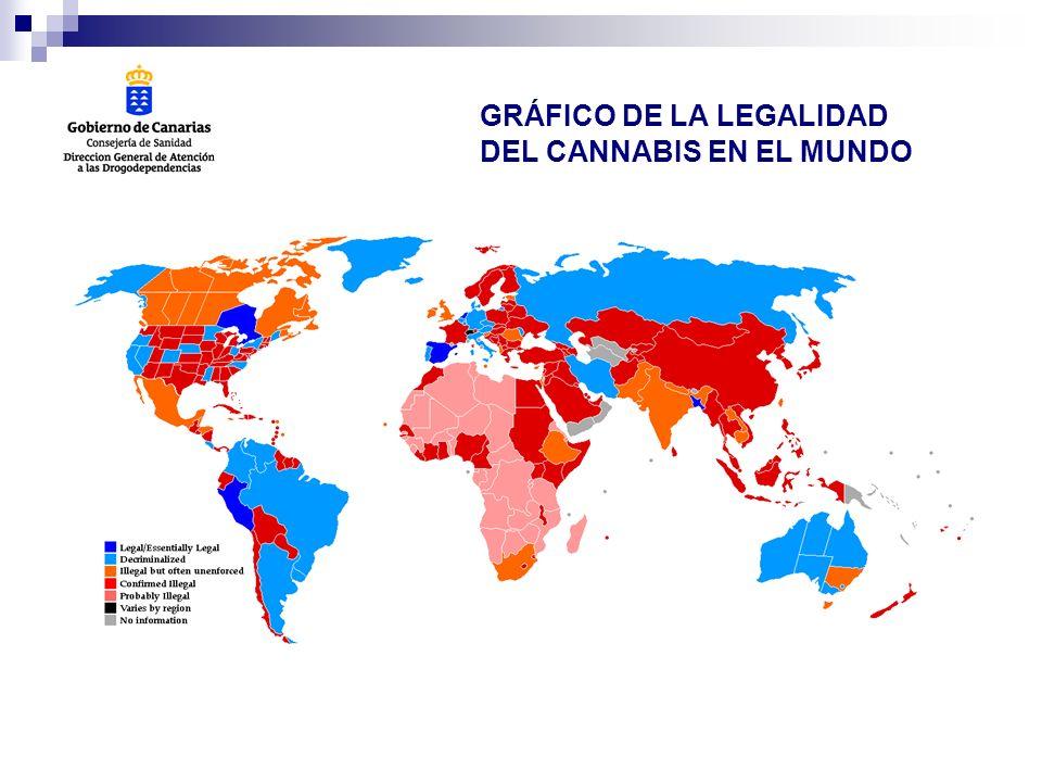 GRÁFICO DE LA LEGALIDAD DEL CANNABIS EN EL MUNDO