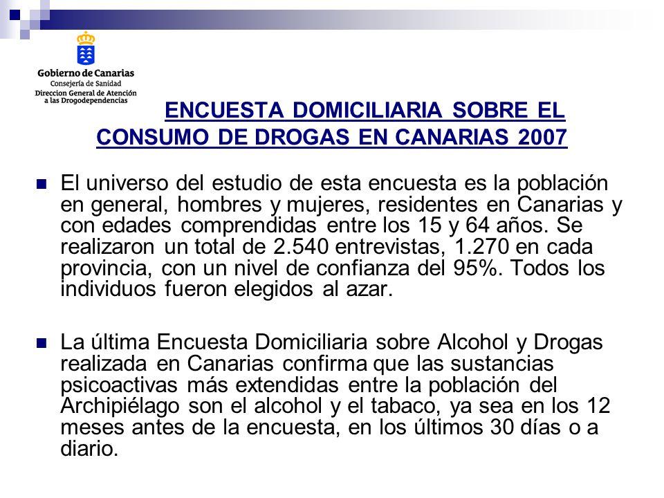 ENCUESTA DOMICILIARIA SOBRE EL CONSUMO DE DROGAS EN CANARIAS 2007
