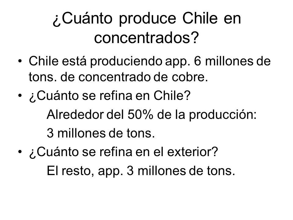 ¿Cuánto produce Chile en concentrados