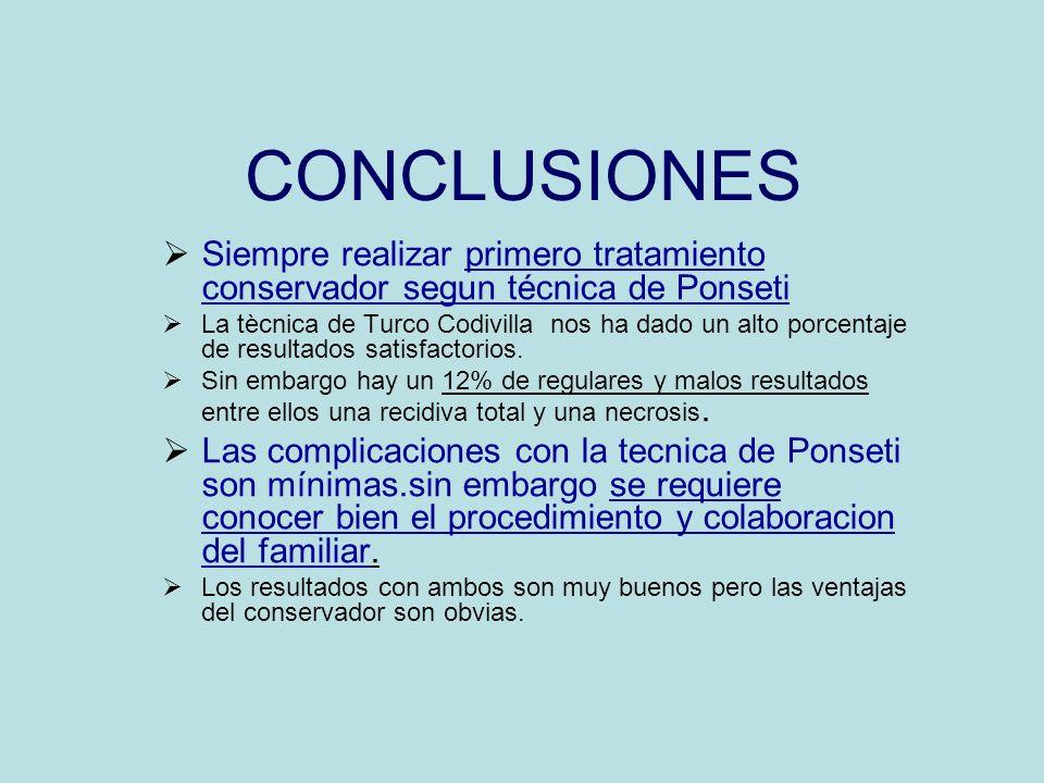 CONCLUSIONES Siempre realizar primero tratamiento conservador segun técnica de Ponseti.