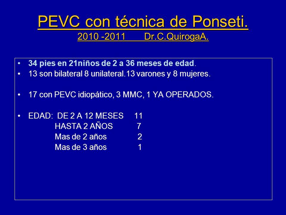PEVC con técnica de Ponseti. 2010 -2011 Dr.C.QuirogaA.