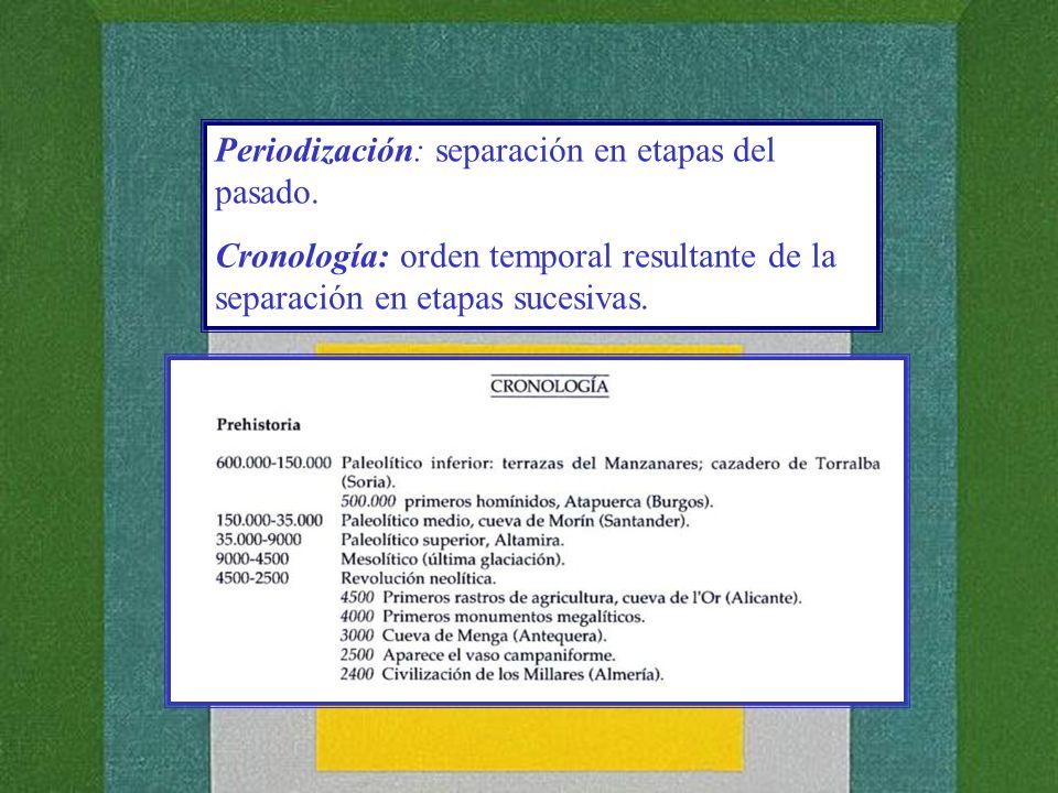 Periodización: separación en etapas del pasado.