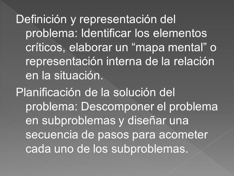 Definición y representación del problema: Identificar los elementos críticos, elaborar un mapa mental o representación interna de la relación en la situación.