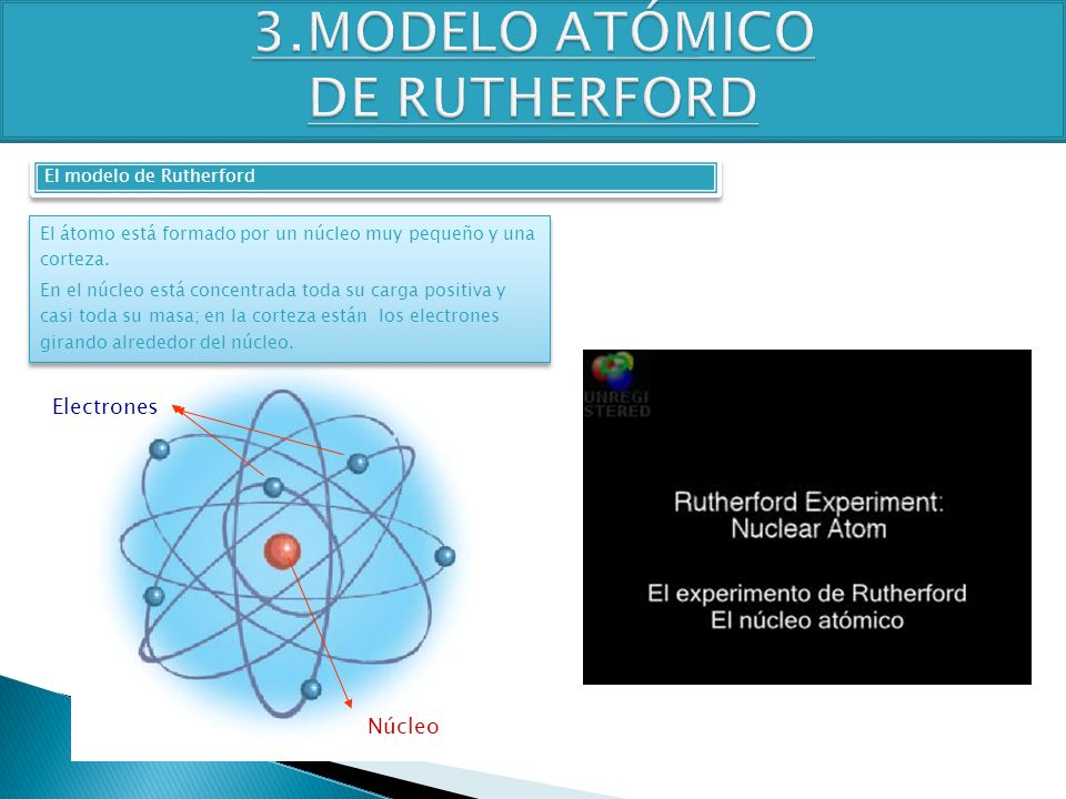 3.MODELO ATÓMICO DE RUTHERFORD
