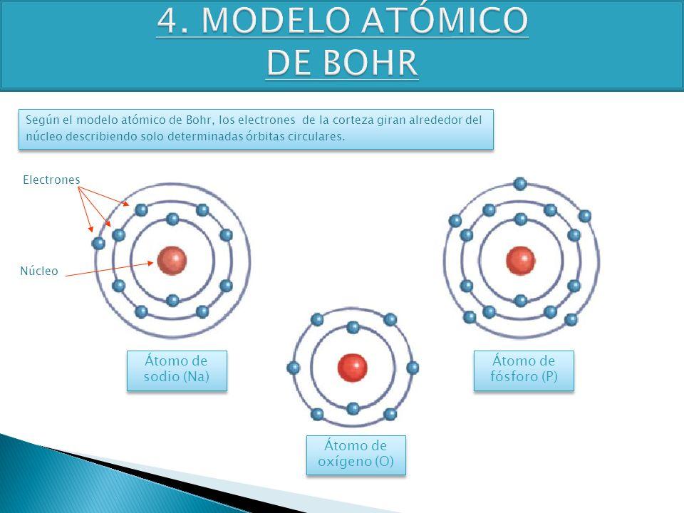4. MODELO ATÓMICO DE BOHR Átomo de sodio (Na) Átomo de fósforo (P)