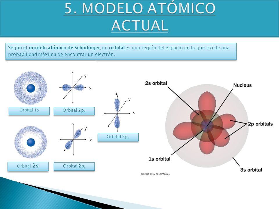 5. MODELO ATÓMICO ACTUAL