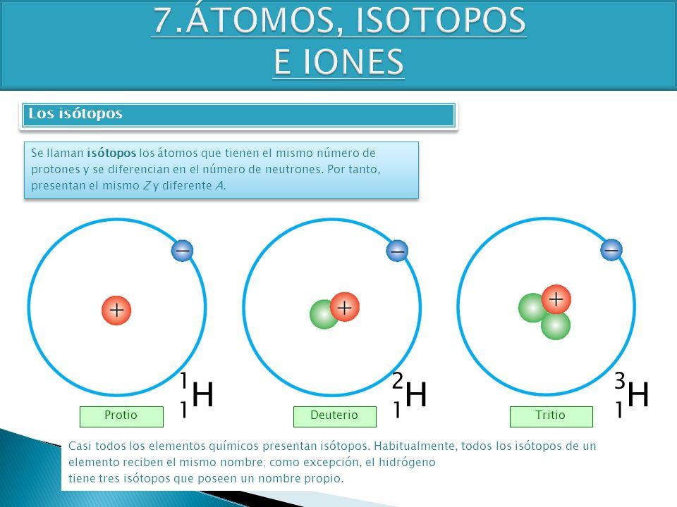 7.ÁTOMOS, ISOTOPOS E IONES