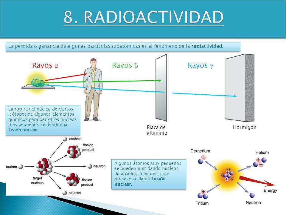 8. RADIOACTIVIDAD Rayos α Rayos β Rayos γ