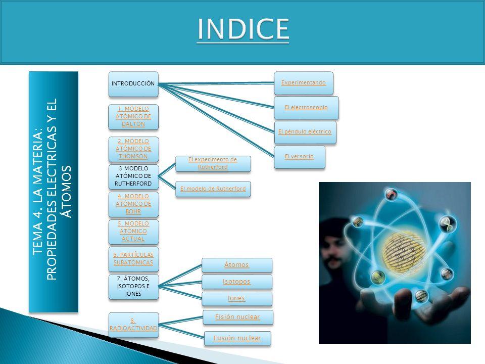 INDICE PROPIEDADES ELECTRICAS Y EL ÁTOMOS TEMA 4. LA MATERIA: Átomos