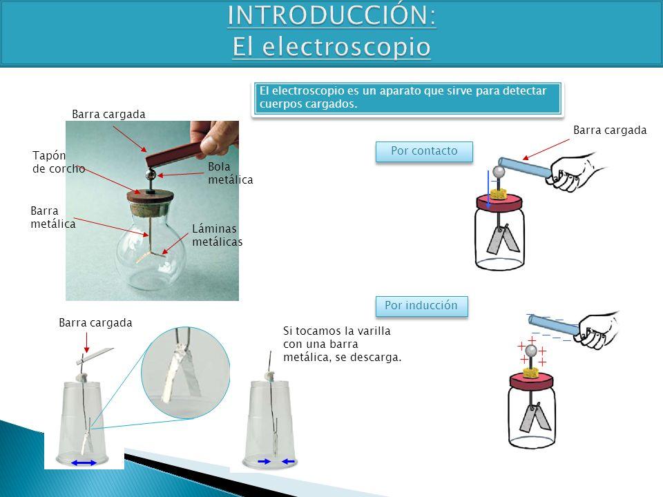 INTRODUCCIÓN: El electroscopio