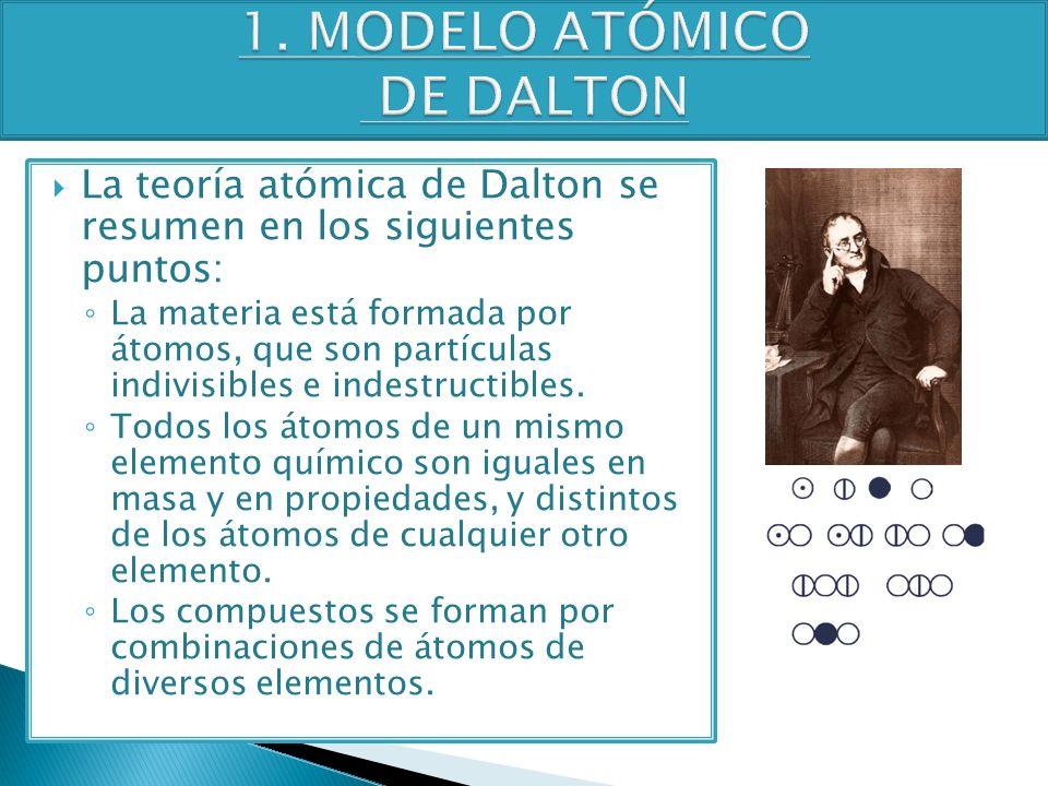 1. MODELO ATÓMICO DE DALTON
