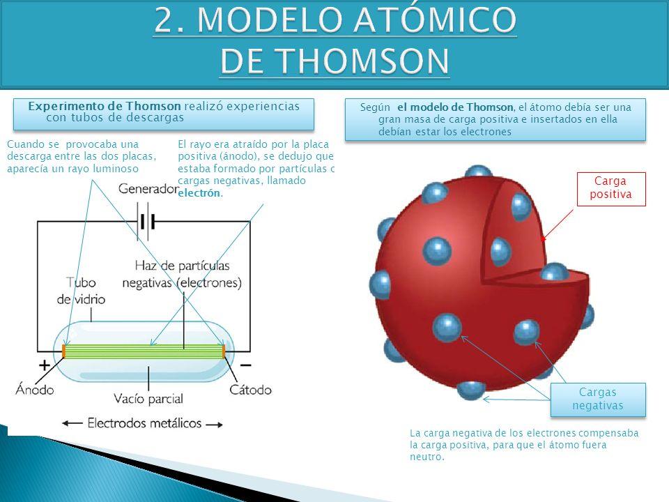 2. MODELO ATÓMICO DE THOMSON
