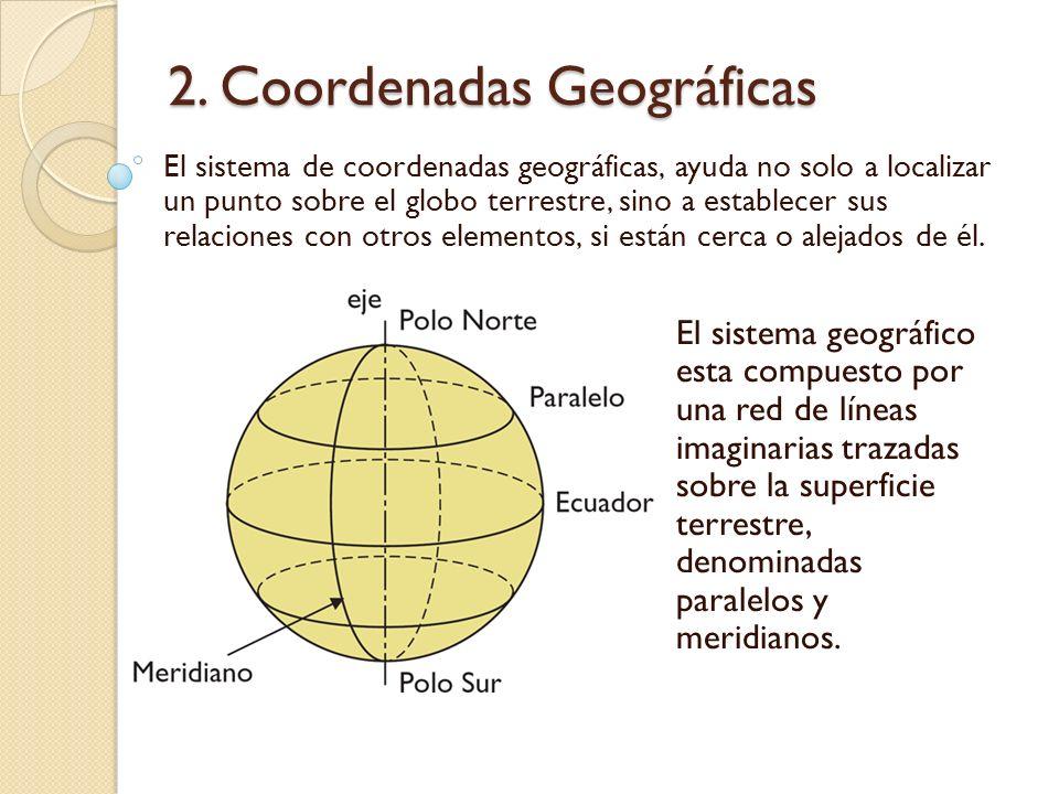 2. Coordenadas Geográficas
