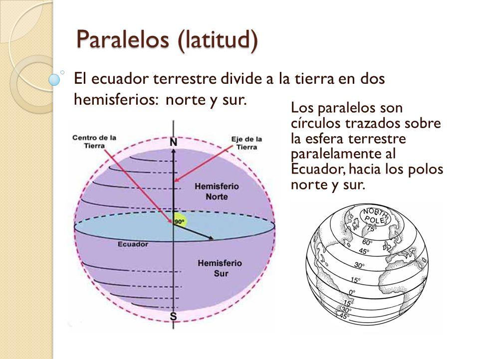 Paralelos (latitud) El ecuador terrestre divide a la tierra en dos hemisferios: norte y sur.