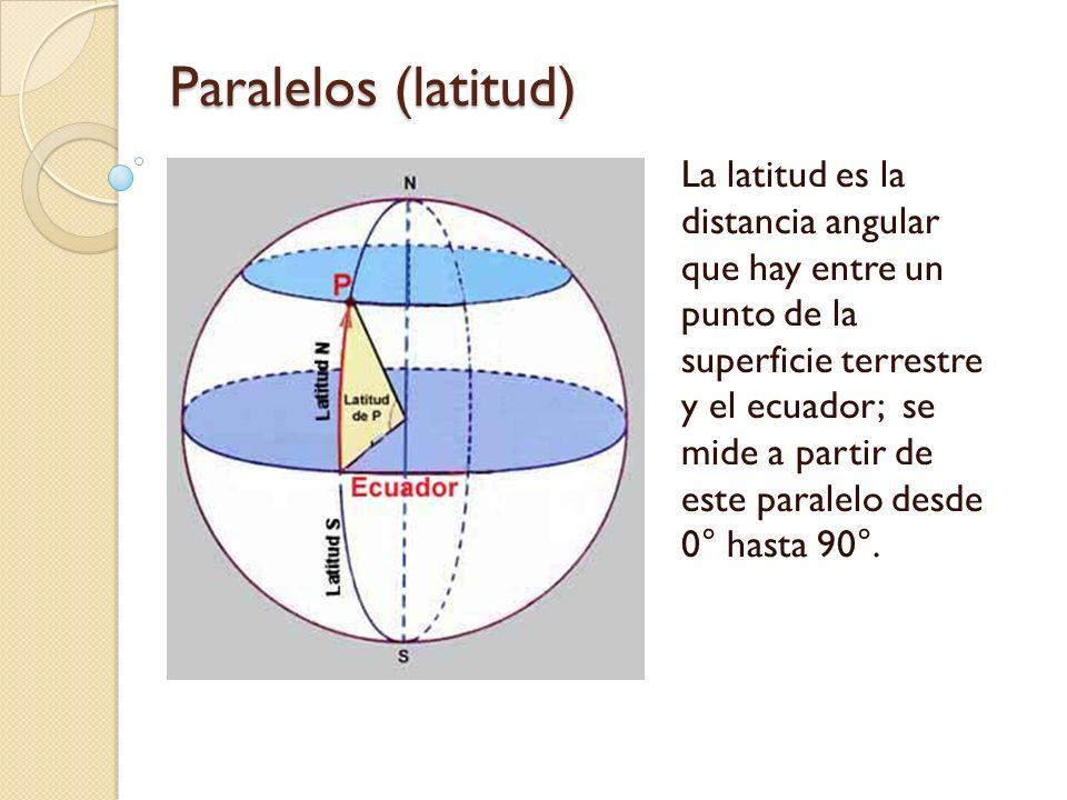Paralelos (latitud)