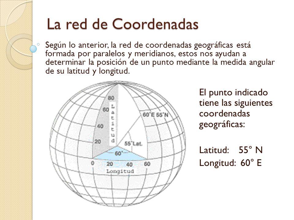 La red de Coordenadas