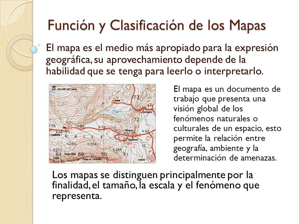 Función y Clasificación de los Mapas