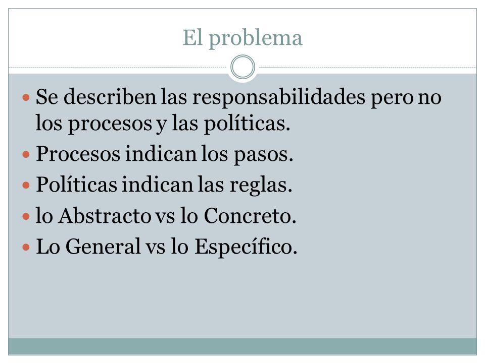El problema Se describen las responsabilidades pero no los procesos y las políticas. Procesos indican los pasos.