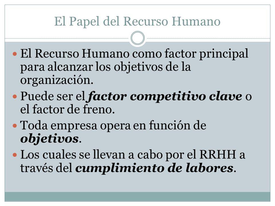 El Papel del Recurso Humano