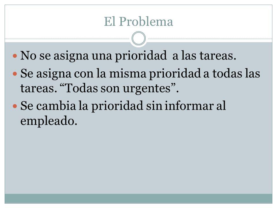 El Problema No se asigna una prioridad a las tareas.