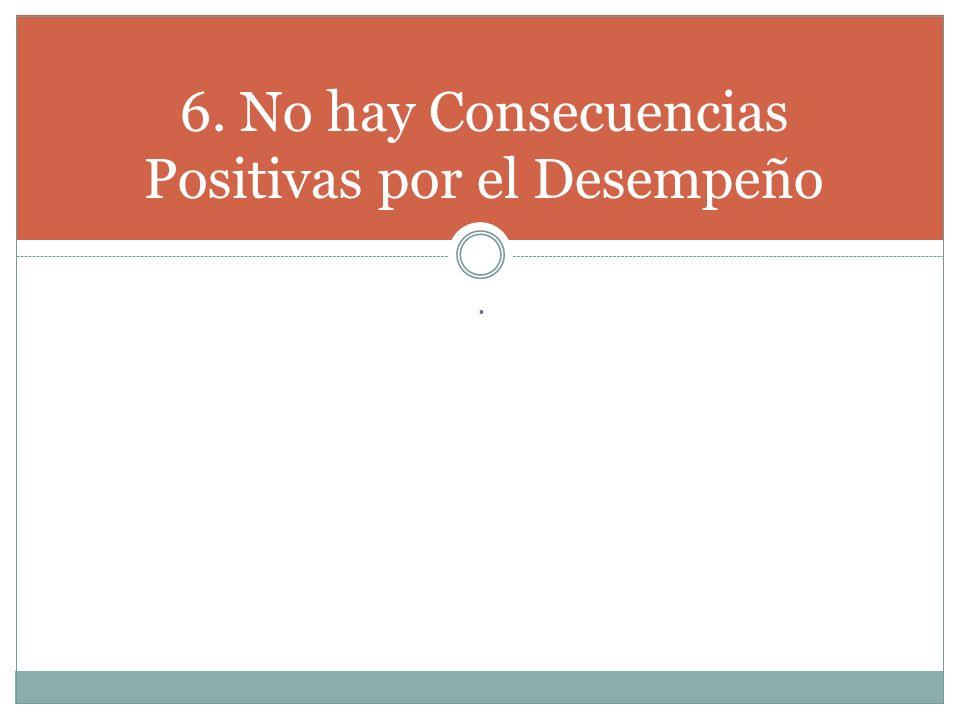 6. No hay Consecuencias Positivas por el Desempeño