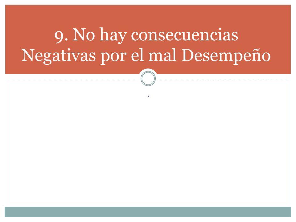 9. No hay consecuencias Negativas por el mal Desempeño