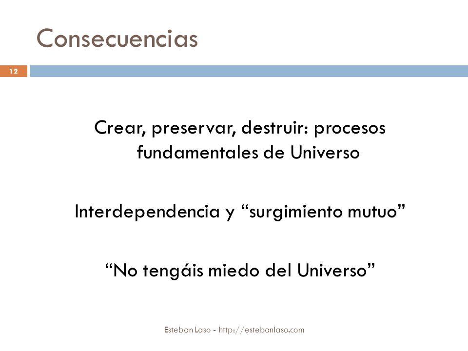 Consecuencias Crear, preservar, destruir: procesos fundamentales de Universo Interdependencia y surgimiento mutuo No tengáis miedo del Universo