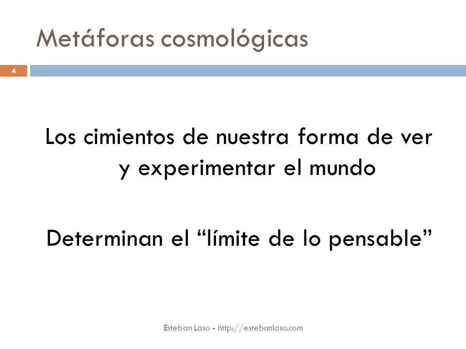 Metáforas cosmológicas