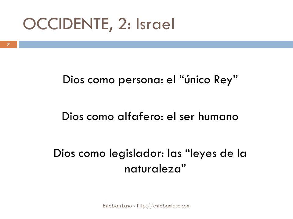 OCCIDENTE, 2: Israel Dios como persona: el único Rey