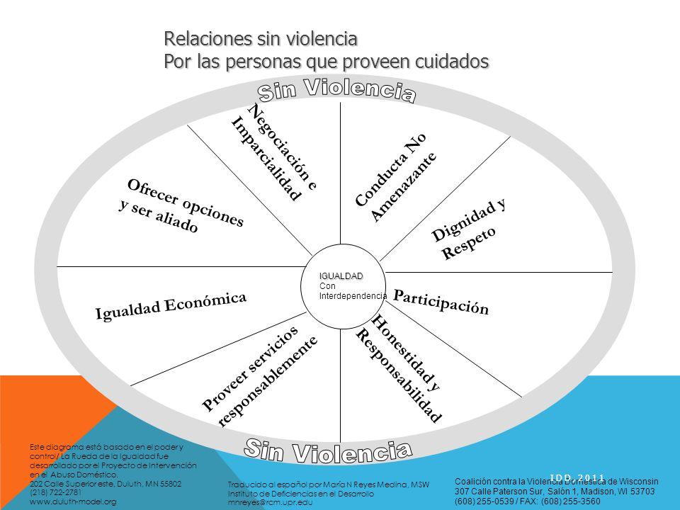 Sin Violencia Sin Violencia Relaciones sin violencia