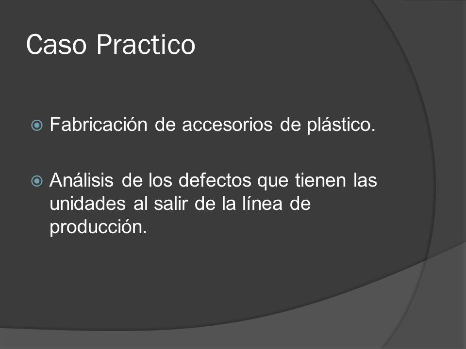 Caso Practico Fabricación de accesorios de plástico.