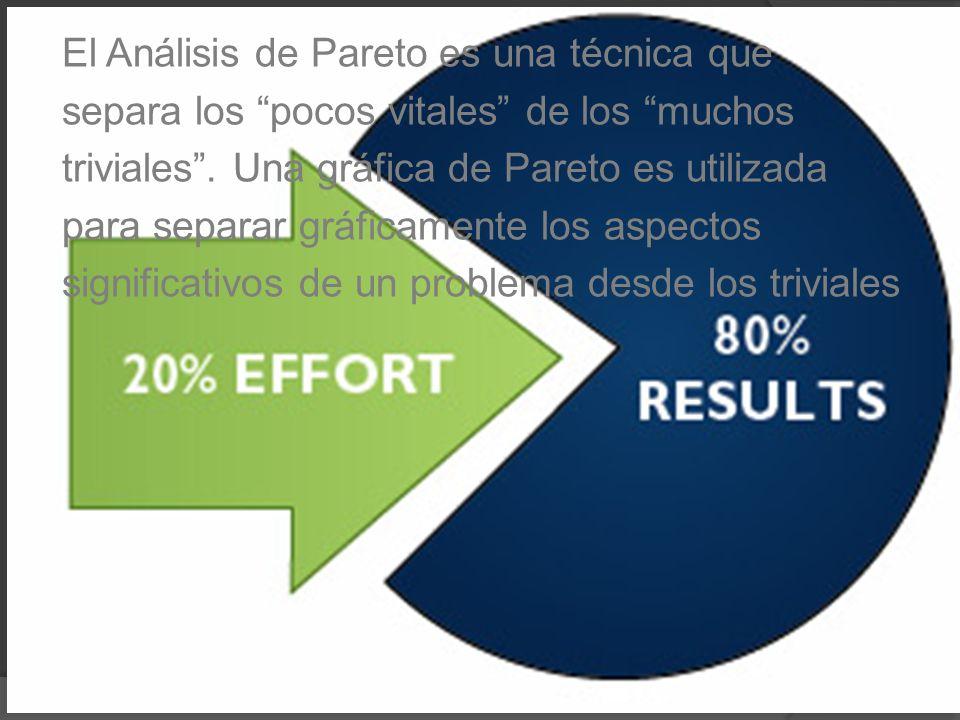 El Análisis de Pareto es una técnica que separa los pocos vitales de los muchos triviales .