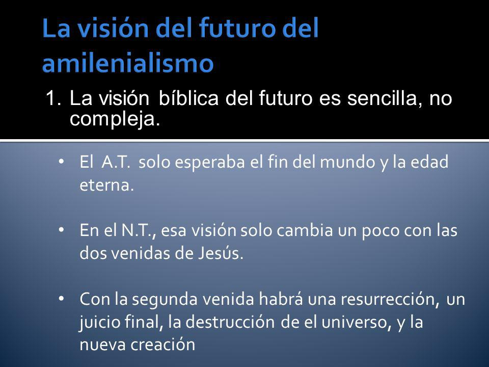 La visión del futuro del amilenialismo