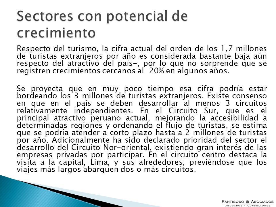 Sectores con potencial de crecimiento