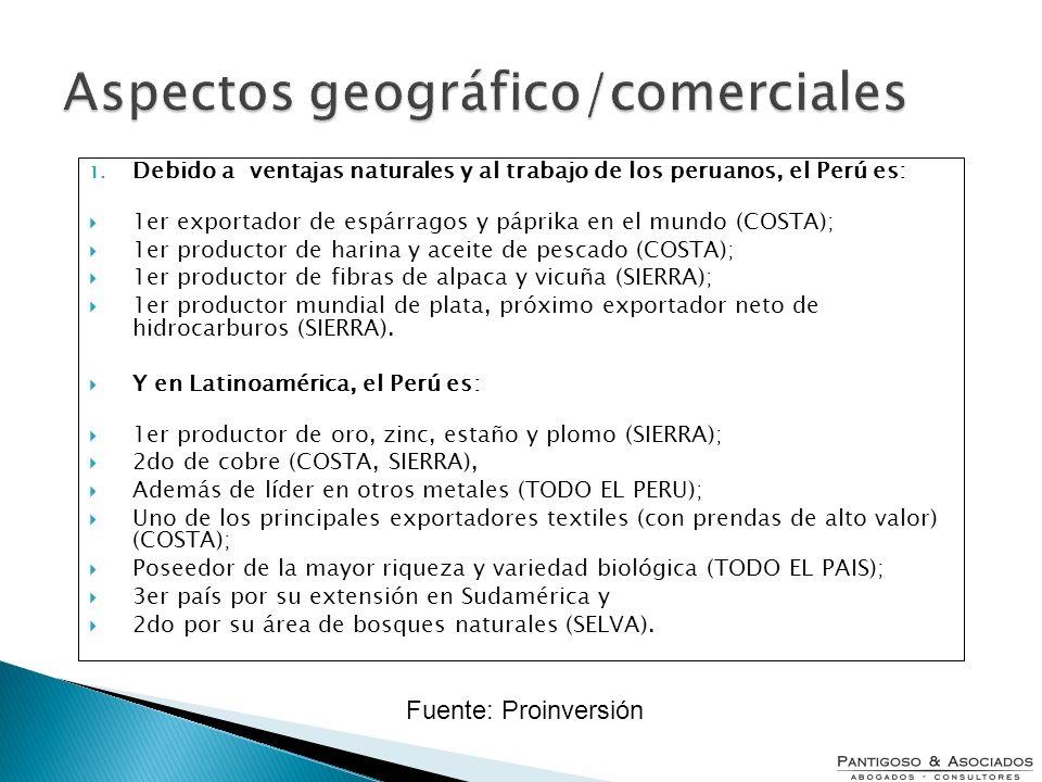 Aspectos geográfico/comerciales