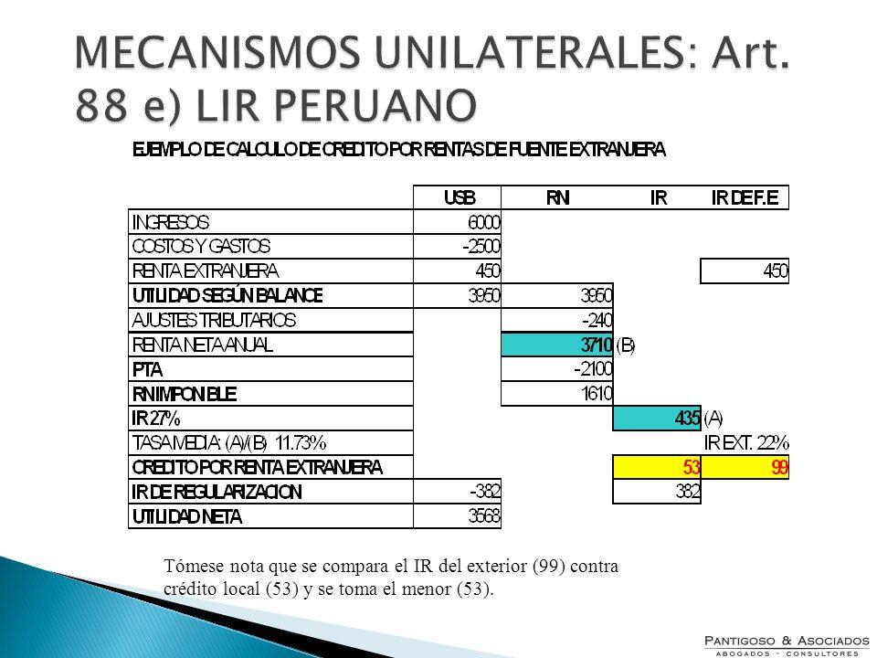 MECANISMOS UNILATERALES: Art. 88 e) LIR PERUANO