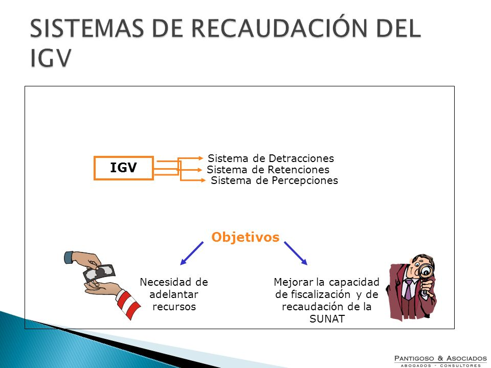 SISTEMAS DE RECAUDACIÓN DEL IGV