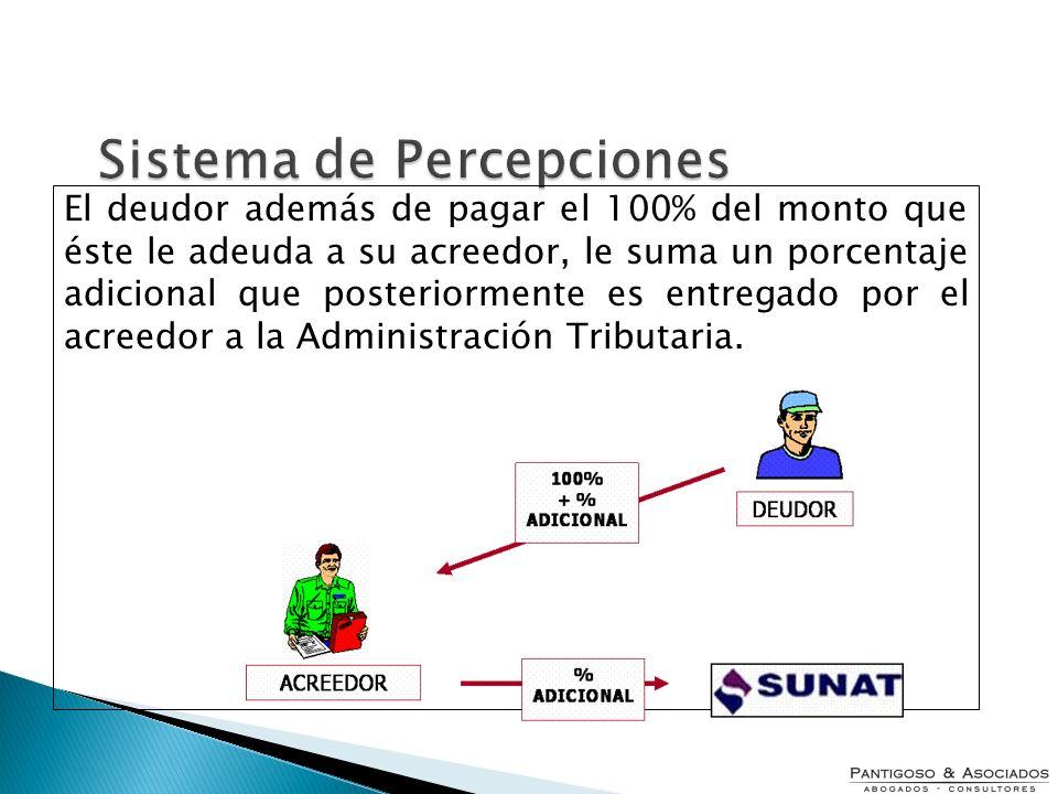 Sistema de Percepciones