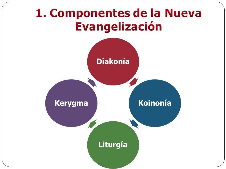 1. Componentes de la Nueva Evangelización